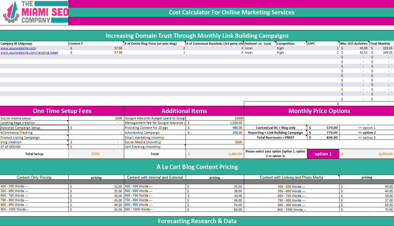 cost calculator for marketing services