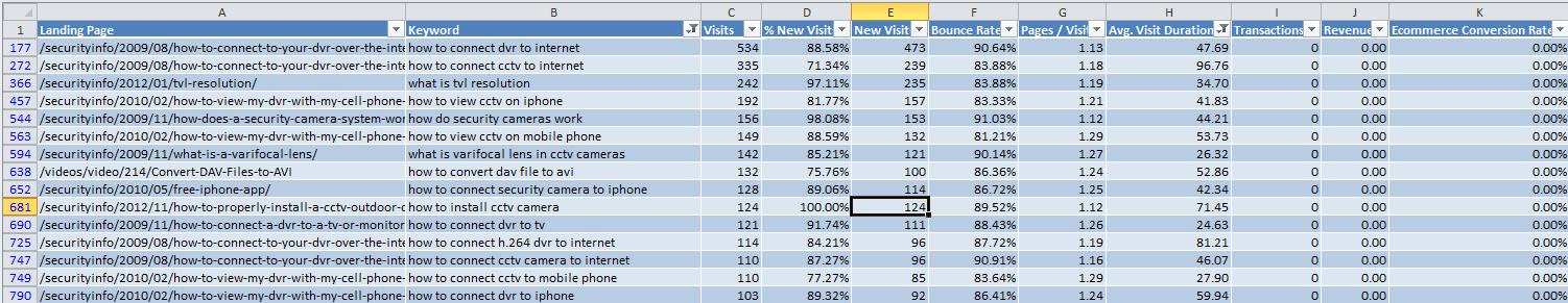 analysis_on_forum_