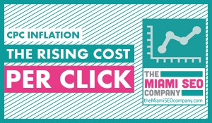 CPC inflation - The Rising Cost Per Click 1