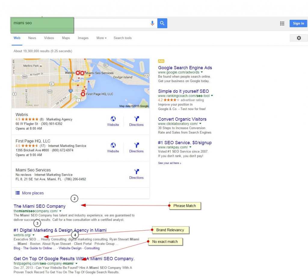 Miami SEO search results