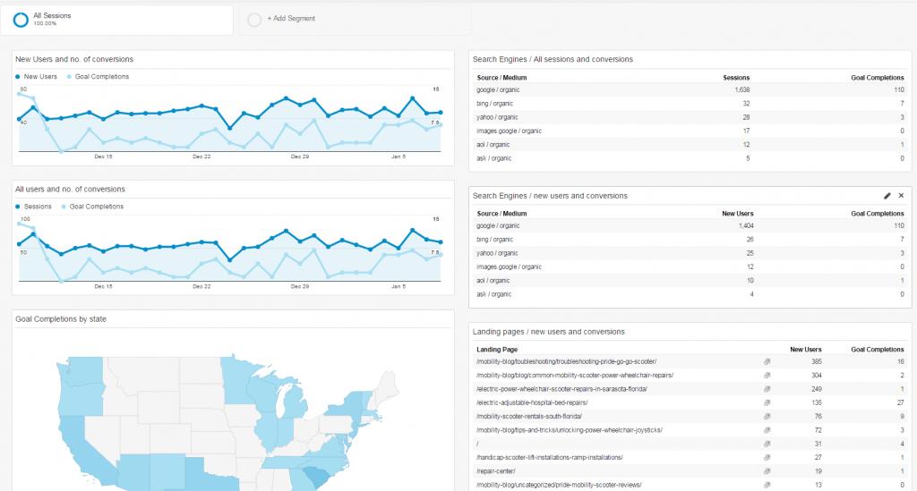 dashboard_google_analytics
